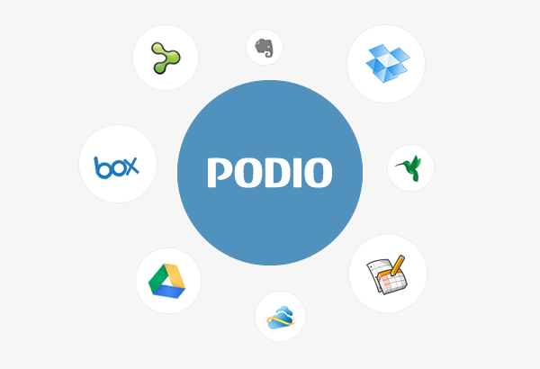Podio, a great collaboration tool