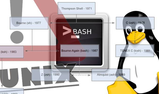 Still unresolved Shellshock major vulnerability affecting Bash on Linux, Unix and MAC OS X