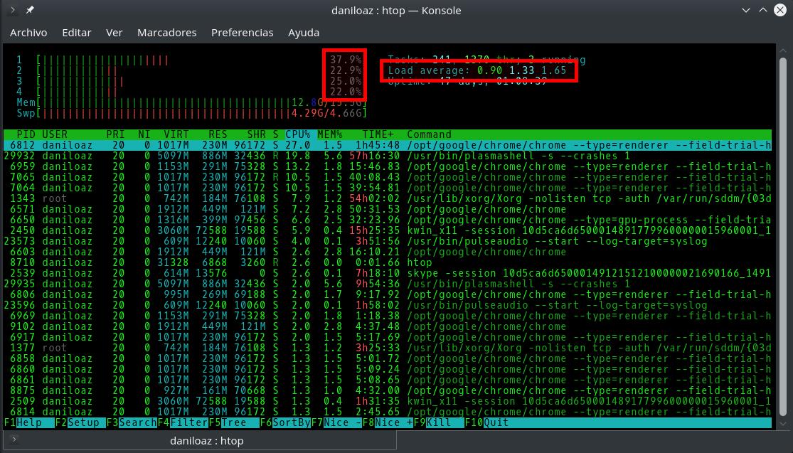 ¿Cuál es el verdadero significado de los valores medios de carga y de utilización de CPU en Linux?