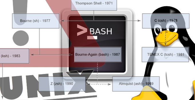 Bash shell console and Tux