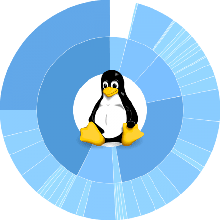 Tux over disk partition diagram